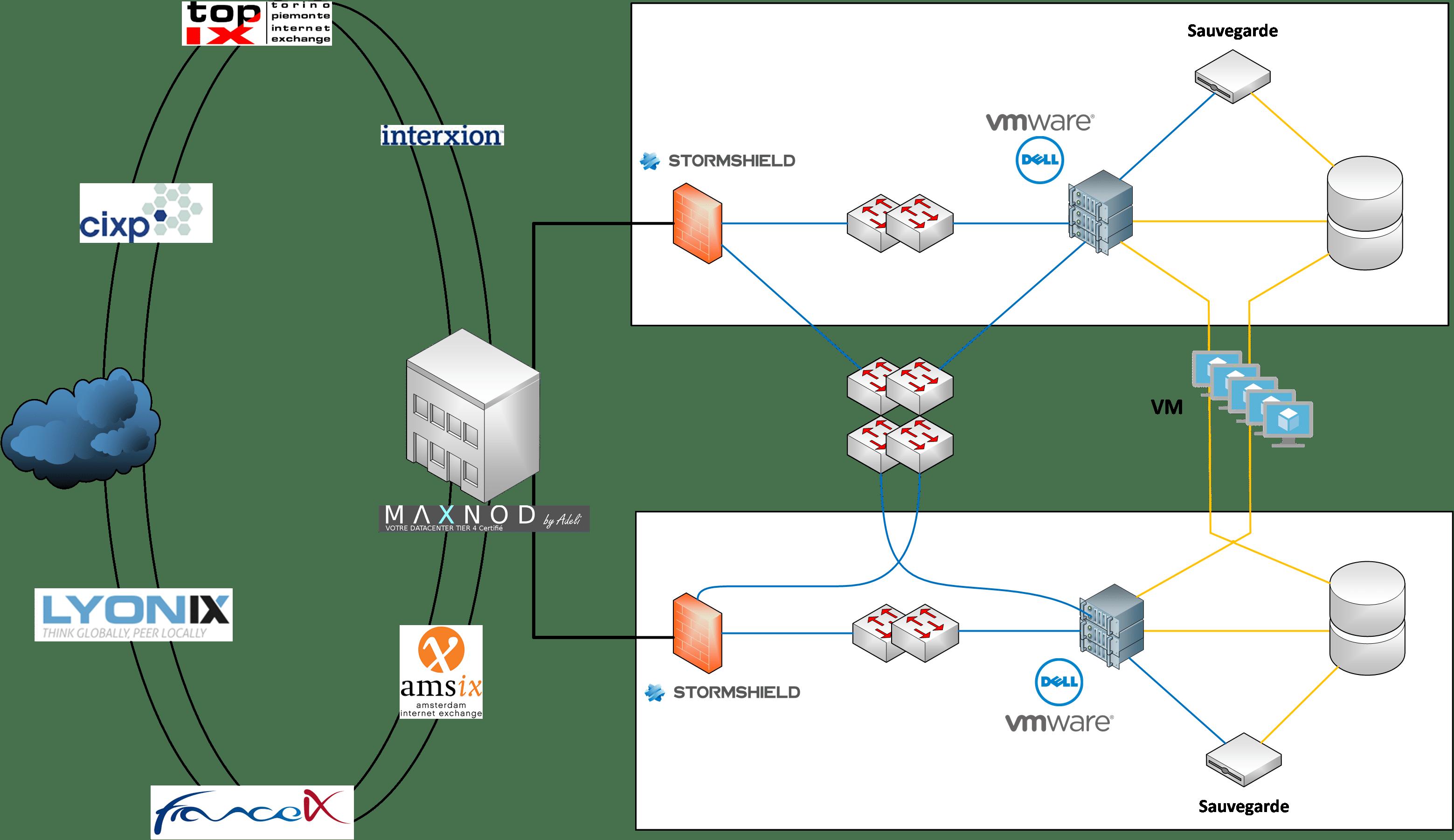 réseau ComNot